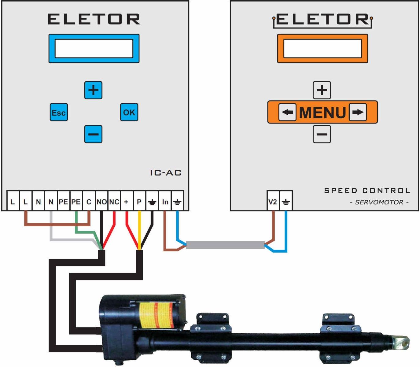 Połączenie regulatora wlotów powietrza z siłownikiem liniowym i sterownikiem wentylacji
